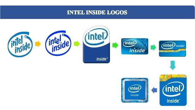 Hợp tác quảng cáo Co-op Intel Insdie